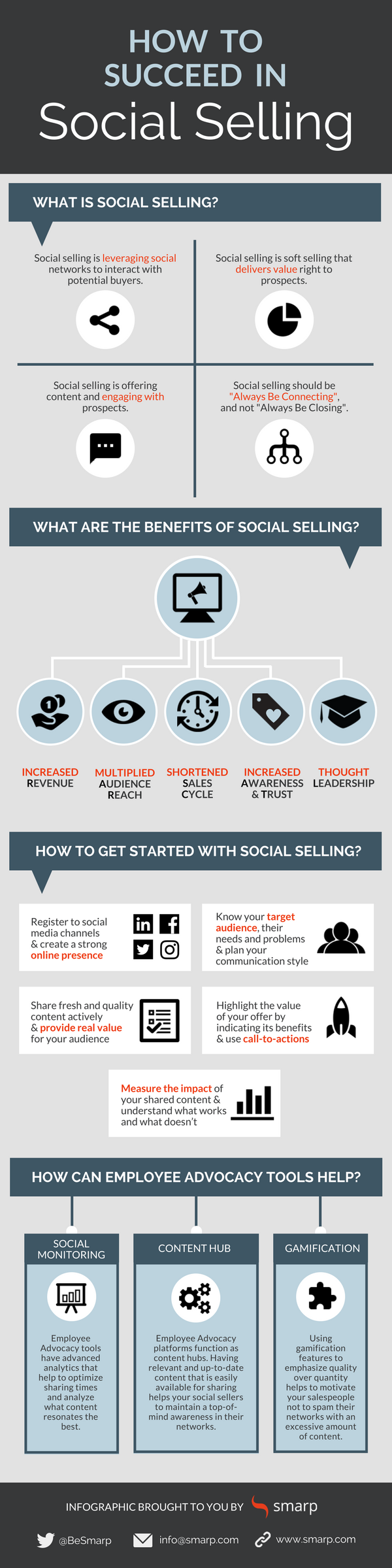 How to succeed in social selling infographic