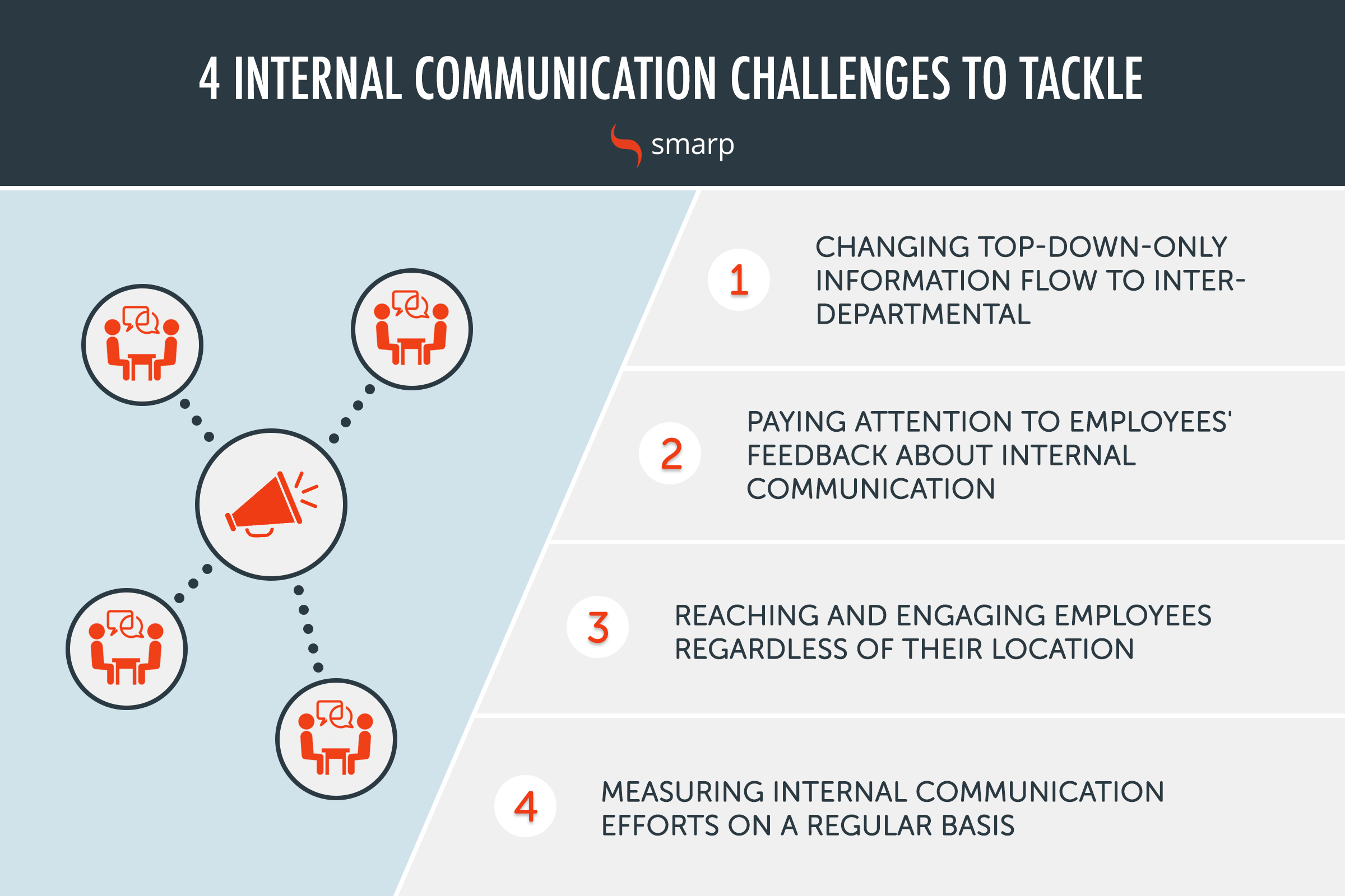 Top internal communication challenges infographic