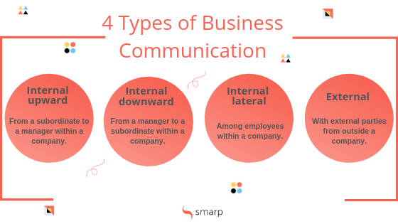 4-types-business-communications-1