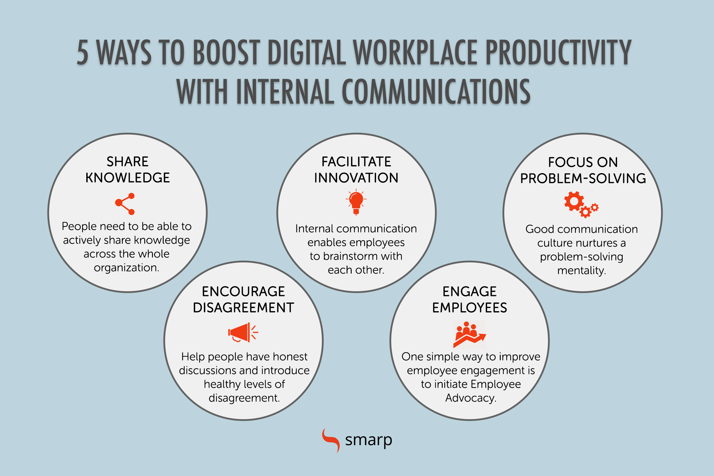 Improve workplace productivity with internal communications