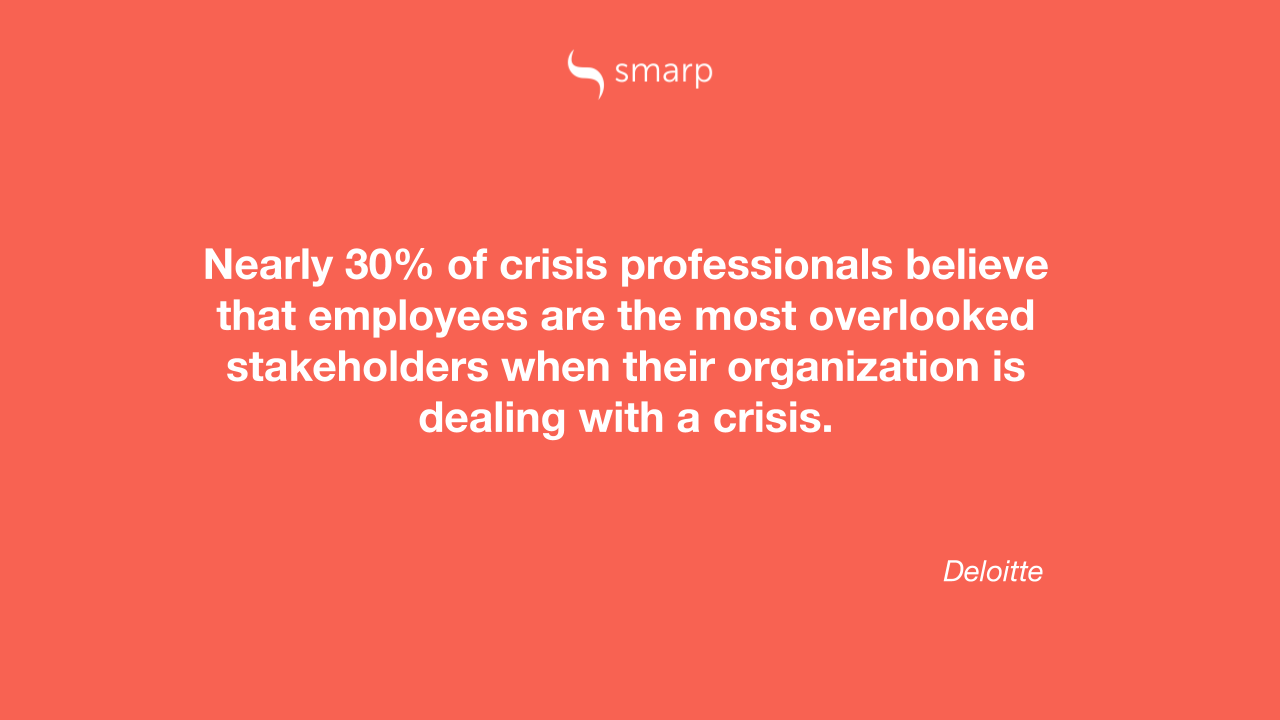 Deloitte found in a recent survey that employees are overlooked during crises in most businesses.