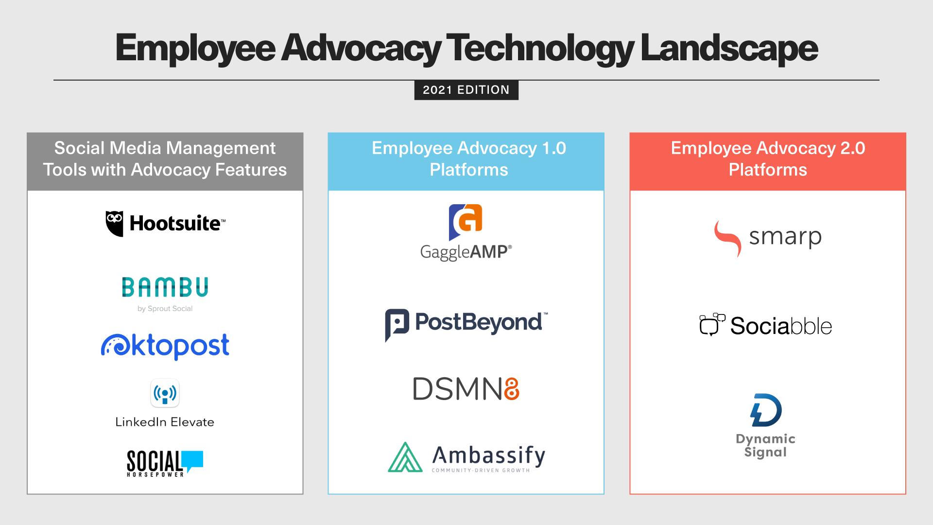Employee-Advocacy-Technology-Landscape