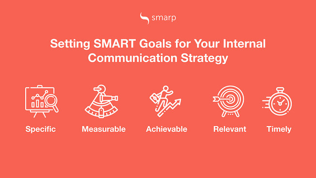 Set SMART goals to measure the success of your internal communication