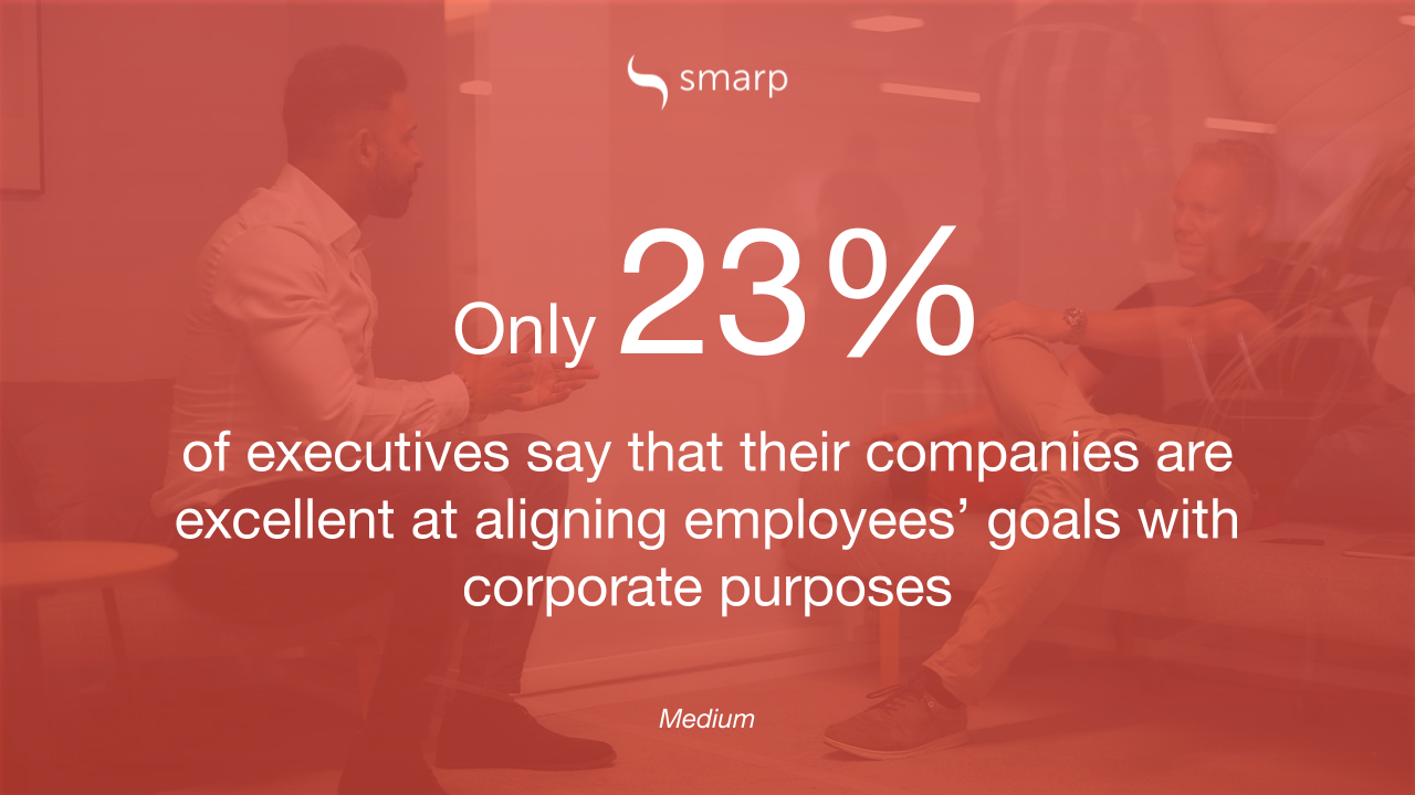 internal communication and company goals shocking stats