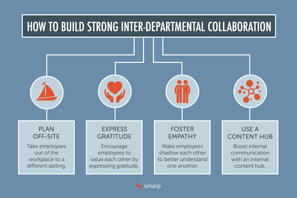 4 tips to build strong collaboration between departments