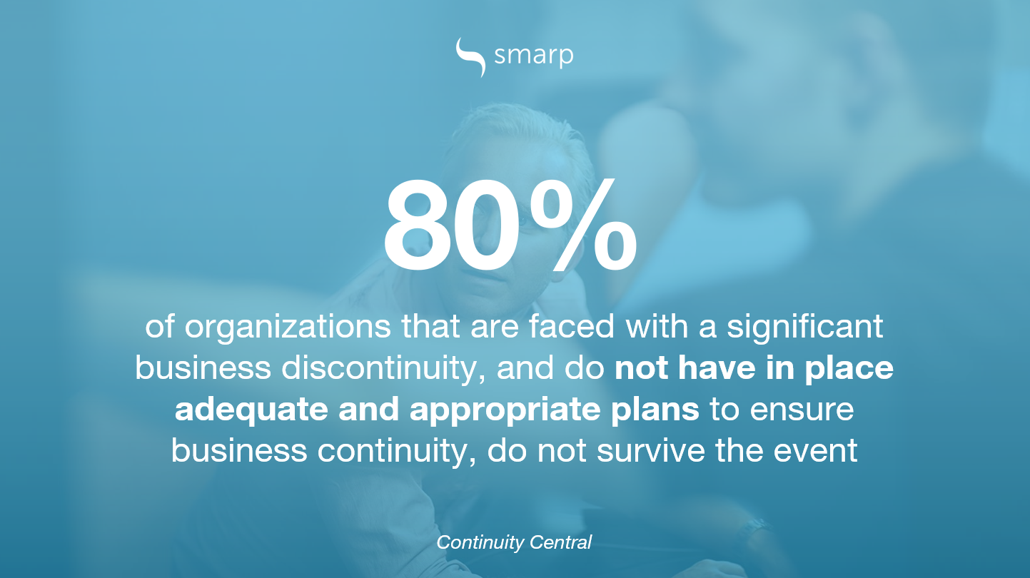 Statistics on the importance of business continuity