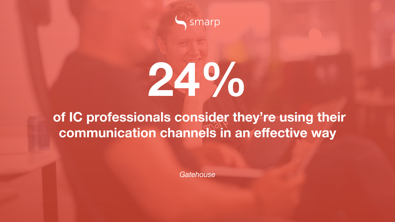 communication in the workplace: what communication channels to use?