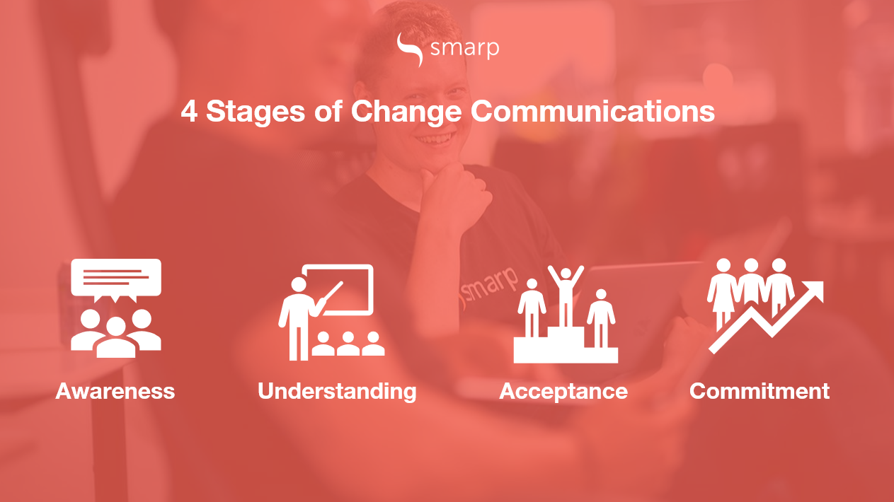 change-communications-4-stages
