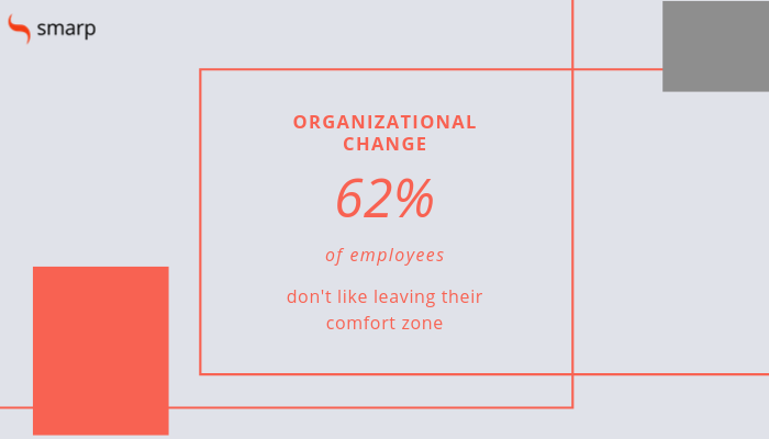 change management: most employees are resistant to change