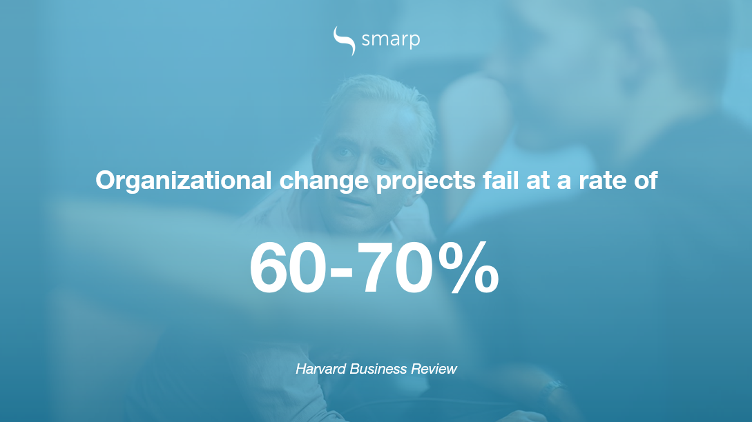 change-management-fails