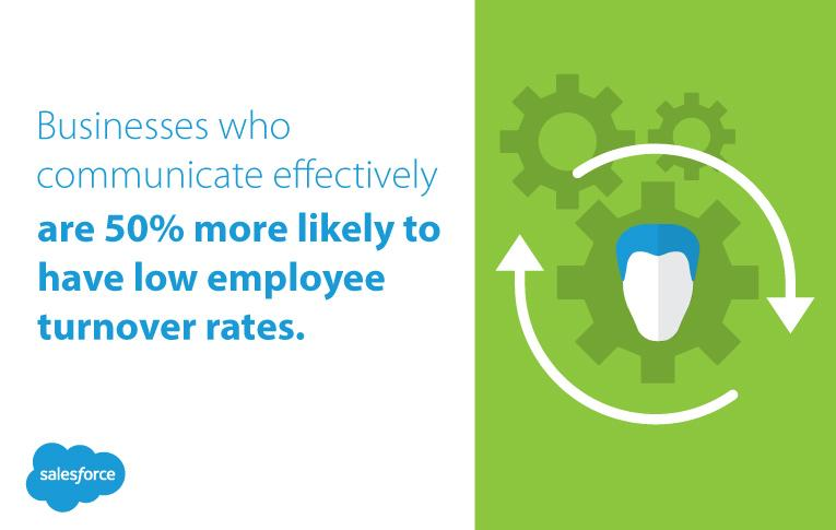 communication skills important for employee retention