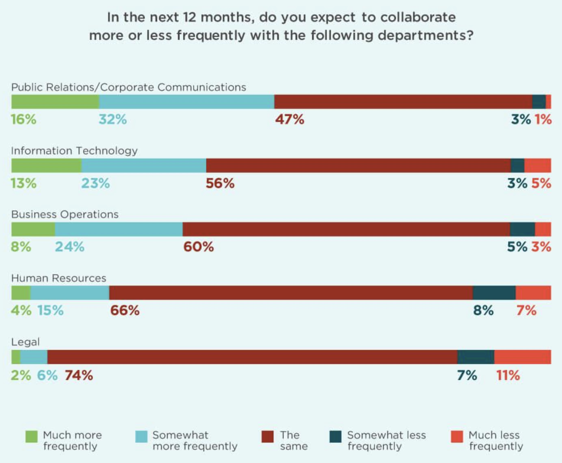corporate-communication-and-collaboration-in-the-workplace