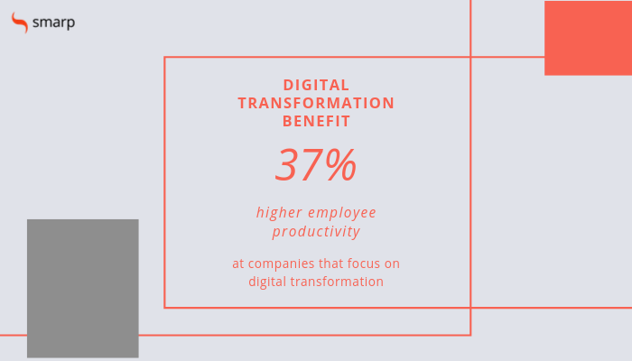 digital-transformation-benefits