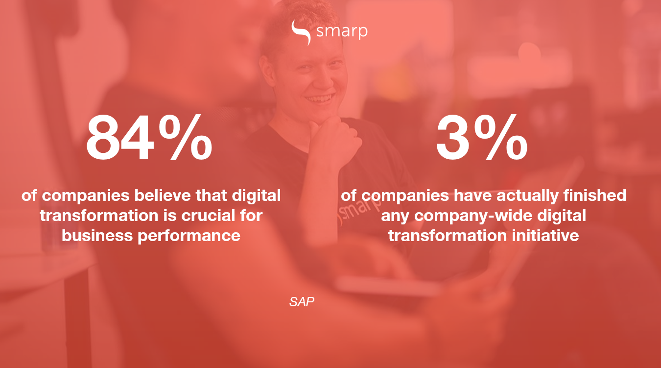digital transformation statistics you can't ignore