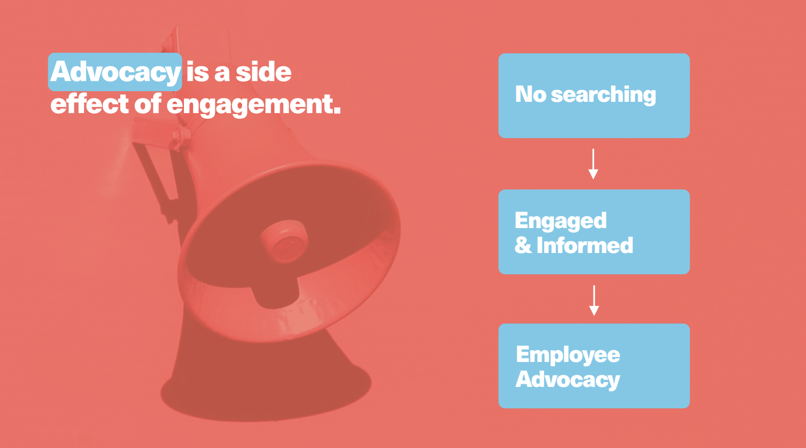 employee-advocacy-on-social-media-and-content-distribution