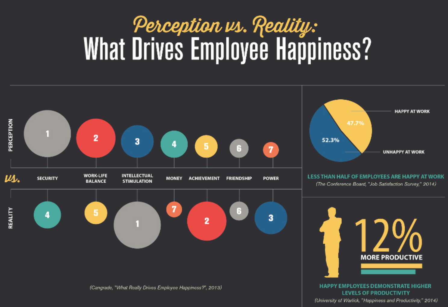 employee appreciation day, happiness and morale in the workplace