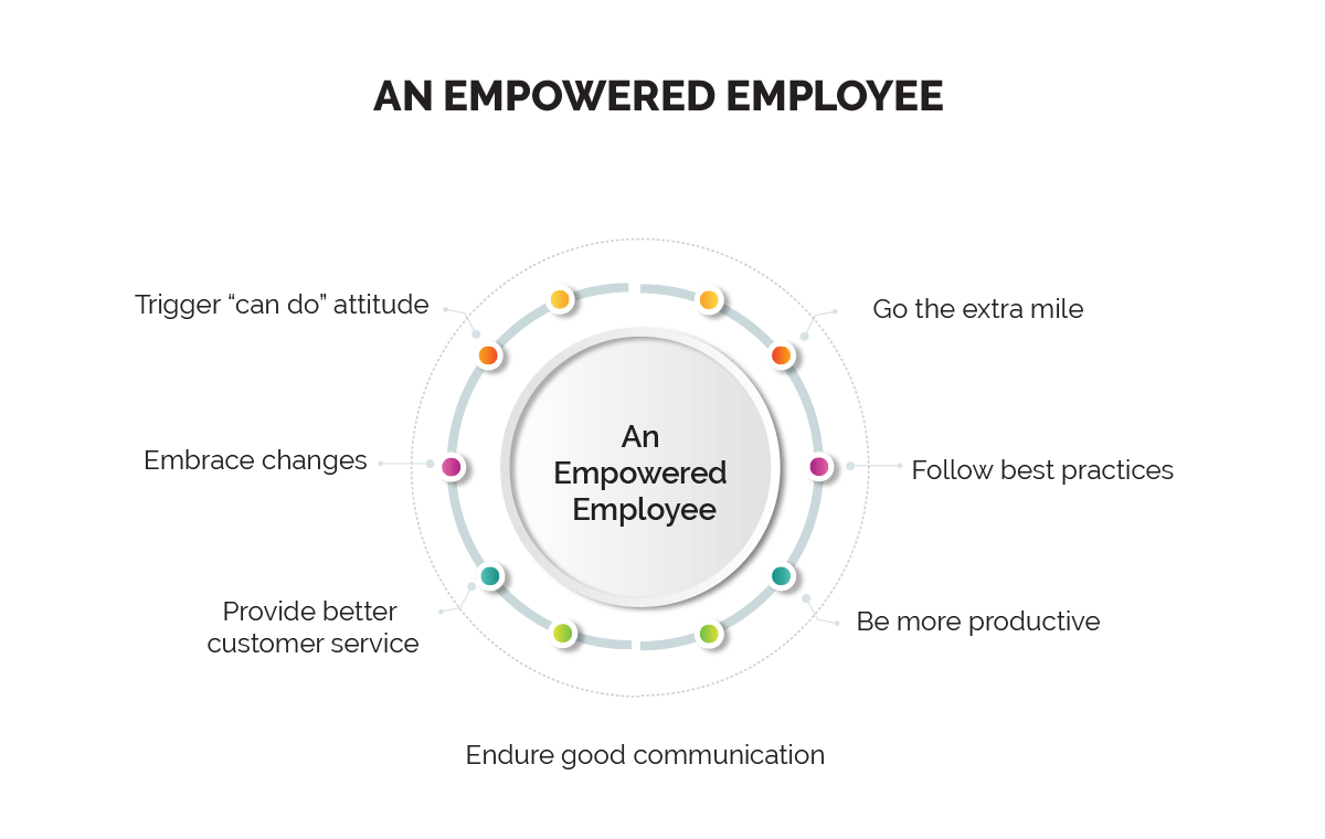 benefits of empowerment in the workplace