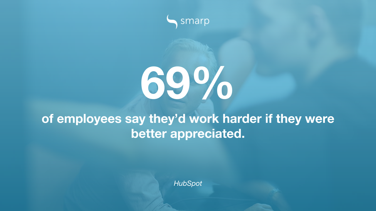 employee engagement statistics by HubSpot