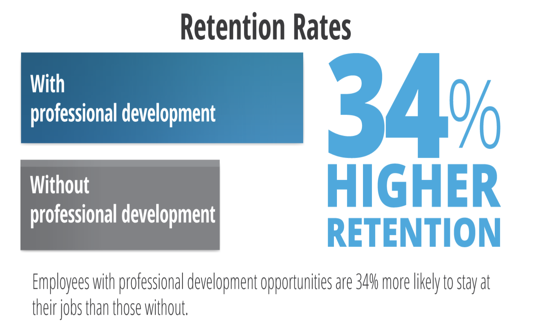 employee-experience-and-employee-retention