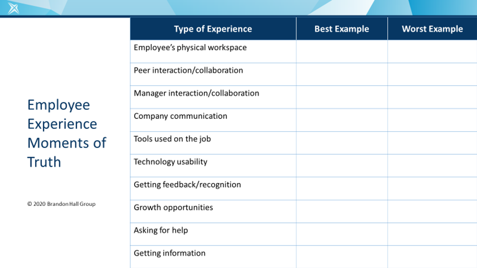 employee-experience-and-motivation-factors