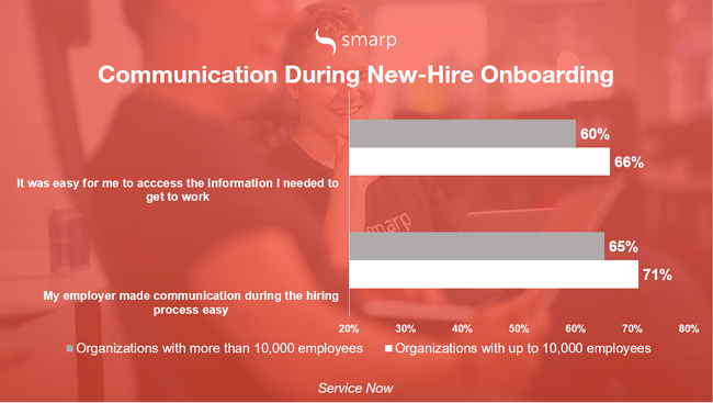 employee-experience-during-onboarding-1