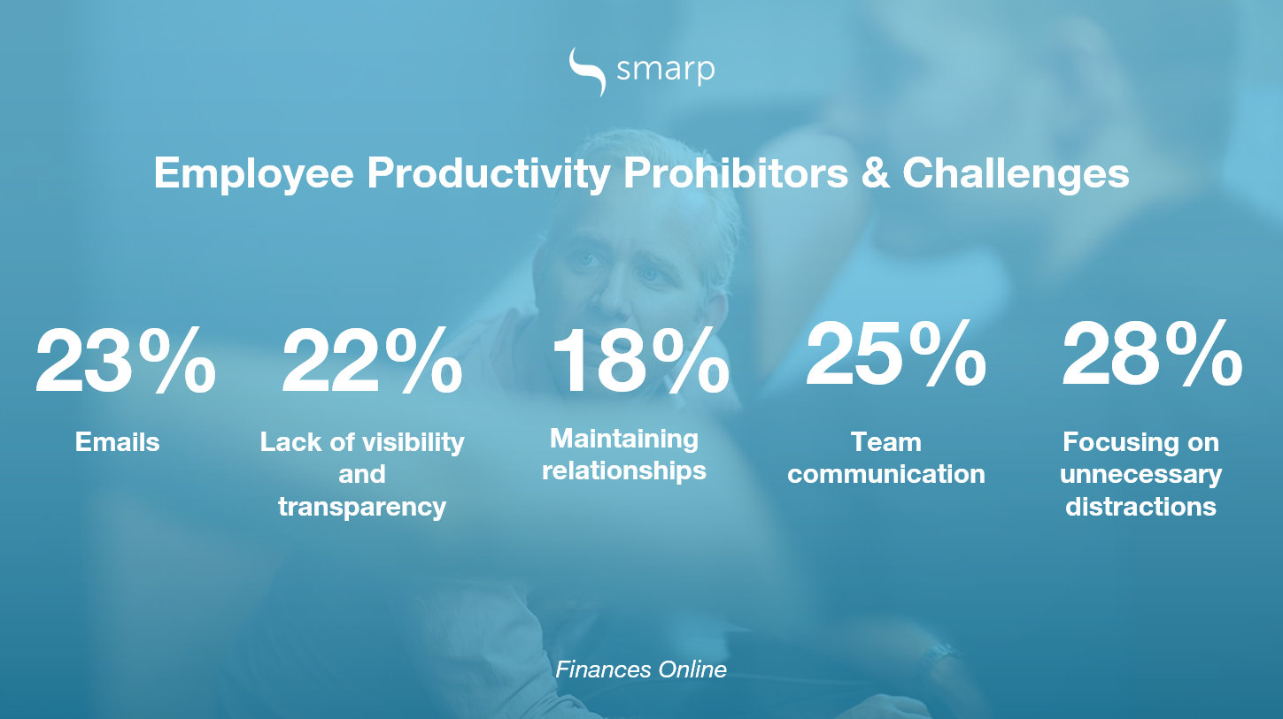 employee-productivity-challenges