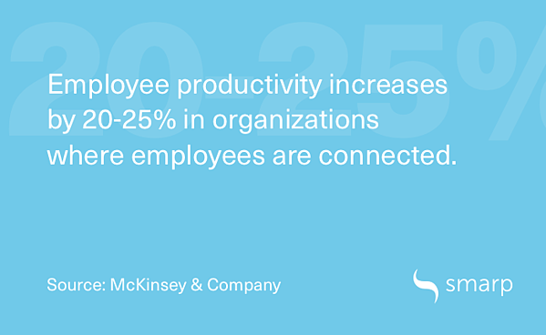 your internal communications strategy has a great impact on your employees' productivity
