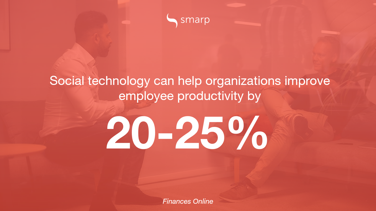 employee-productivity-social-technology