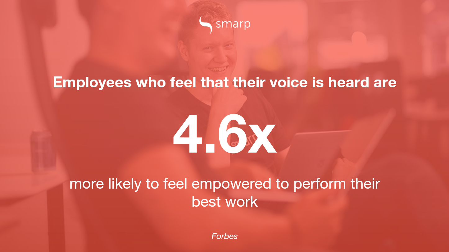 employee-wellbeing-share-of-voice