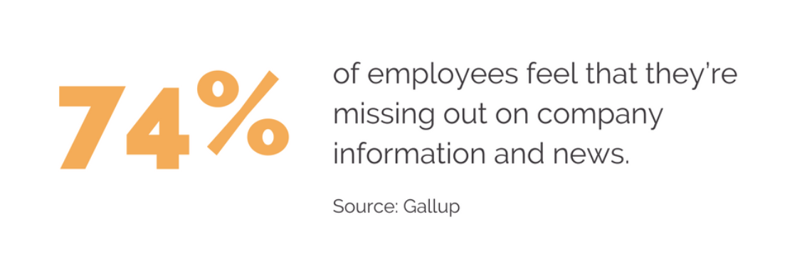 employees have the feeling they're missing out on company news and important information