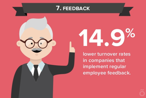 feedback-in-the-workplace