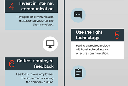 Improve employee engagement with internal communication, technology and feedback collection