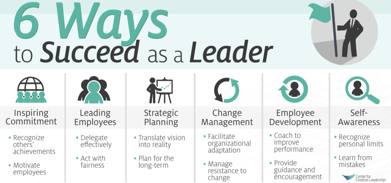 six ways to succeed as a leader