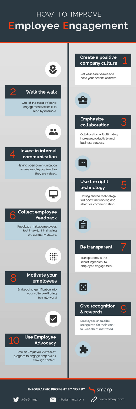 improving employee engagement with internal communication infographic