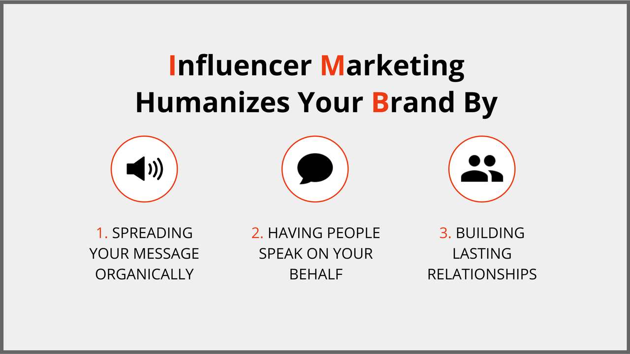 How Influencer Marketing Is Huminzing Your Brand