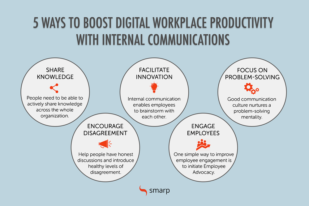 internal-comms-boost-workplace-productivity