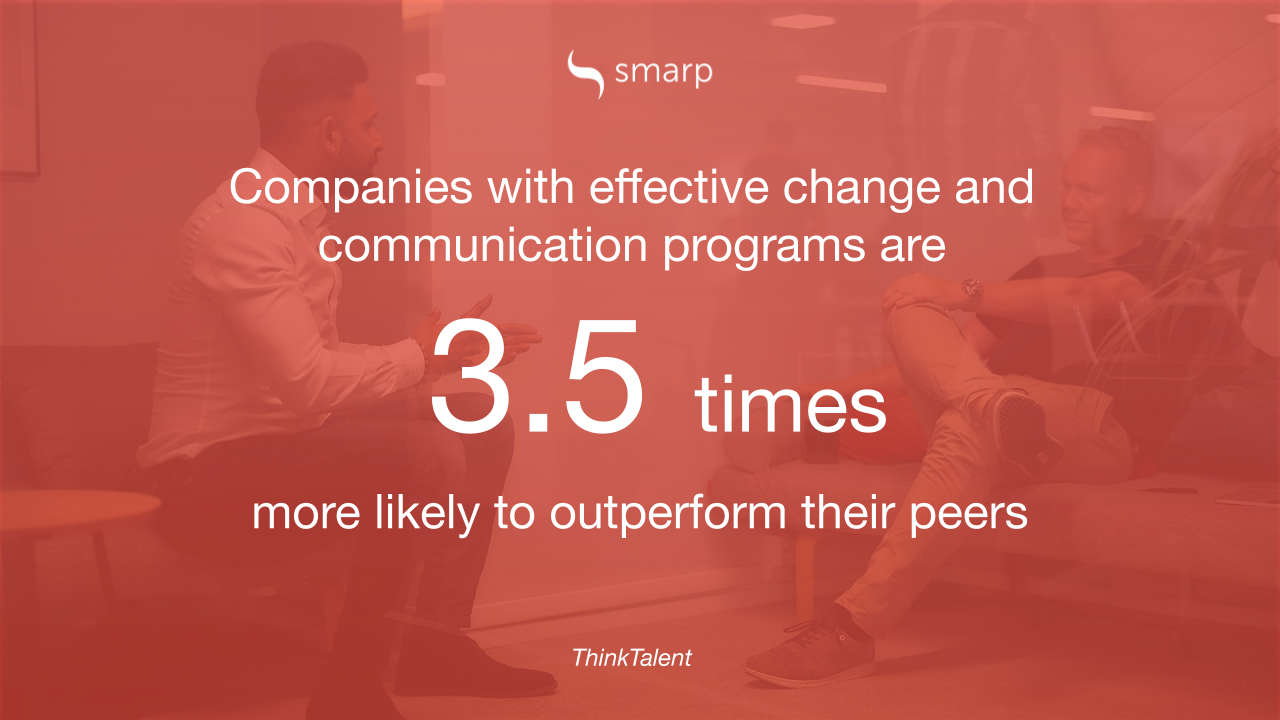 internal communication and change management stats