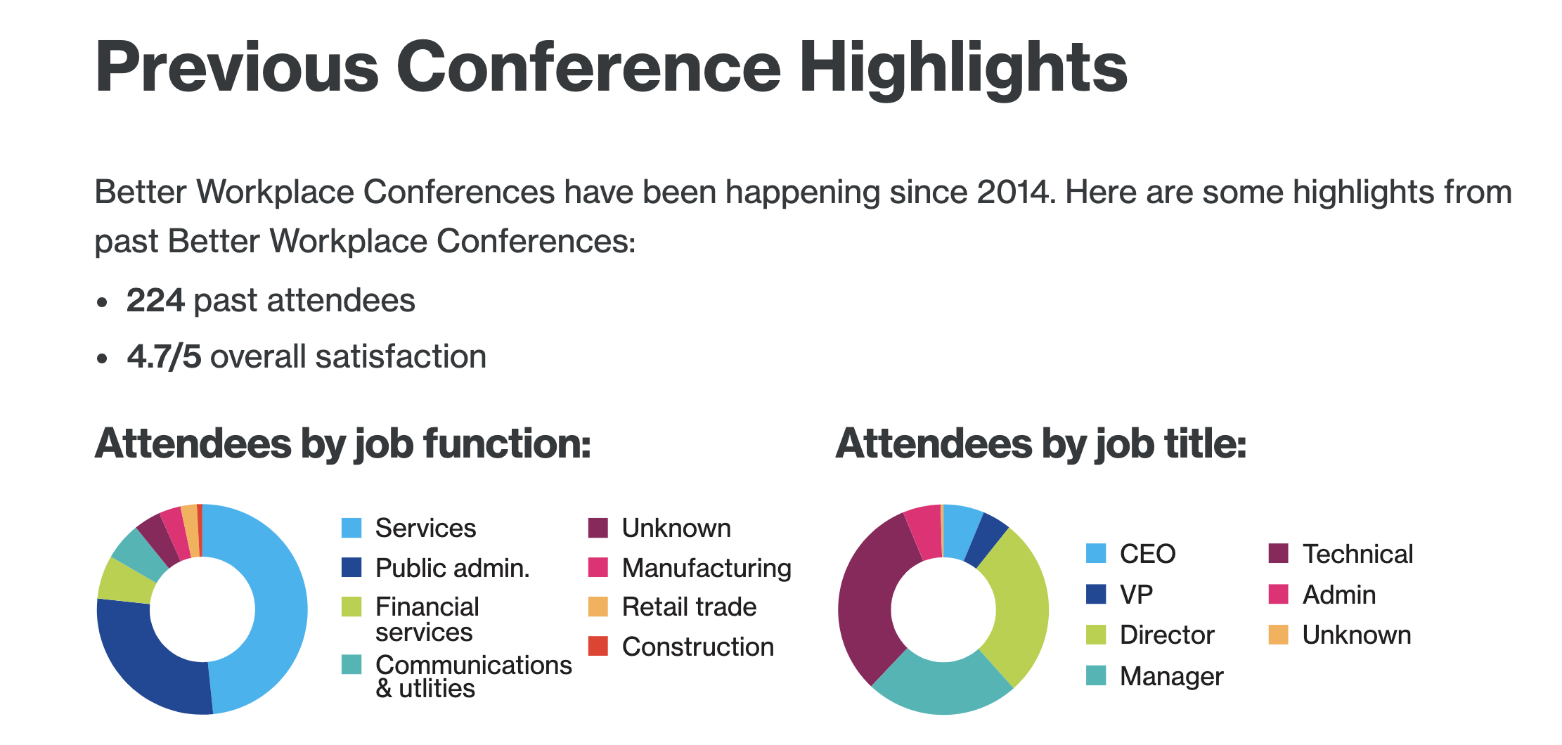 what are the top internal communication events to attend in 2020?