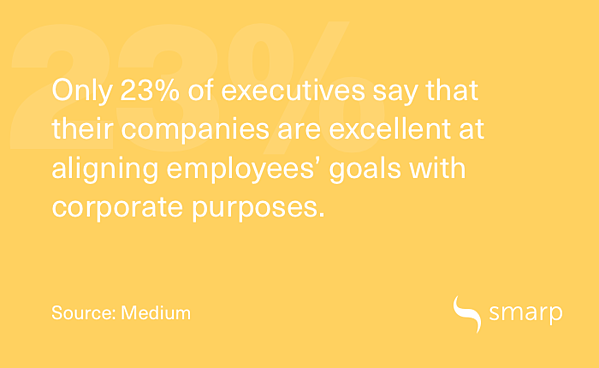 aligning employees with the company's goals and mission statement