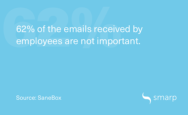 most companies are still using emails for their internal communications