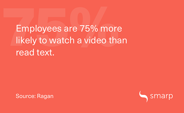 employees are more likely to watch videos than read text