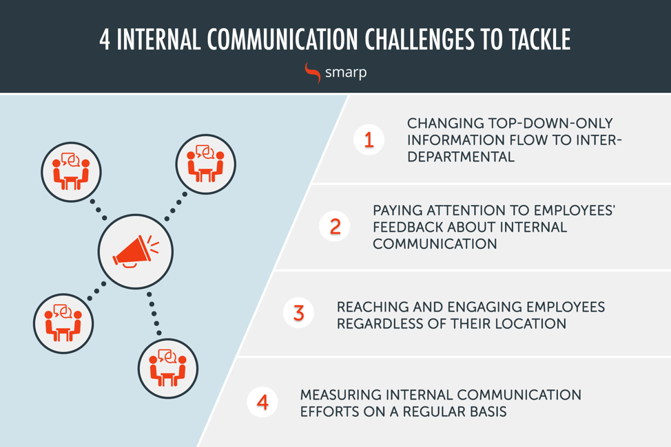 internal-communication and employee experience in the workplace