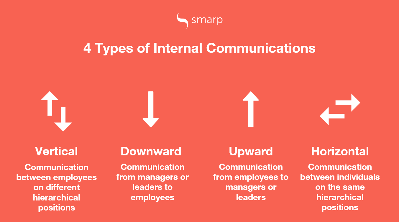 internal-communications-types-infographic