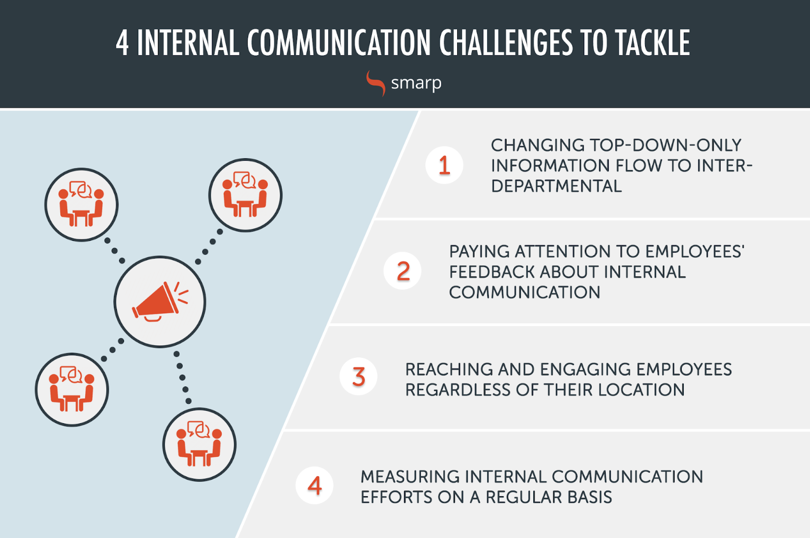 top internal communications challenges to tackle