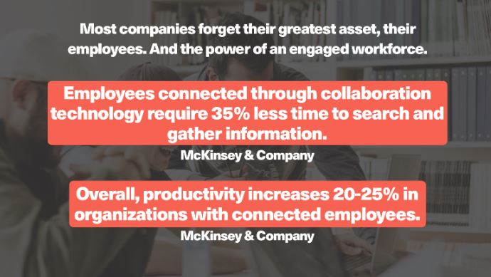 employee engagement and productivity