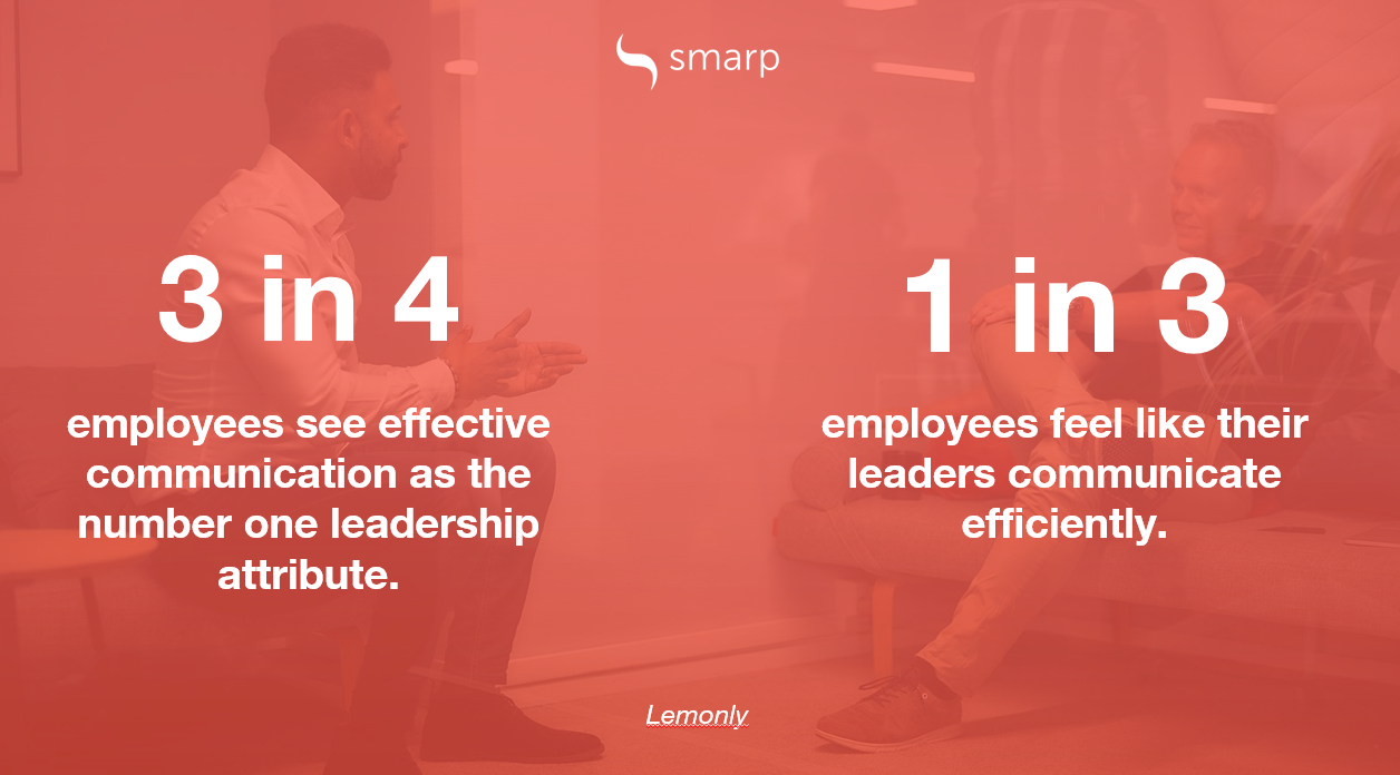 leadership-communication-statistic