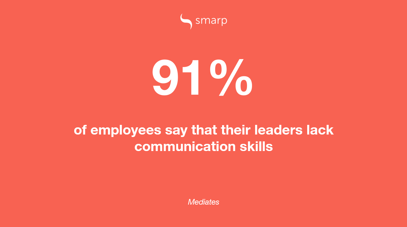 leadership workplace communication