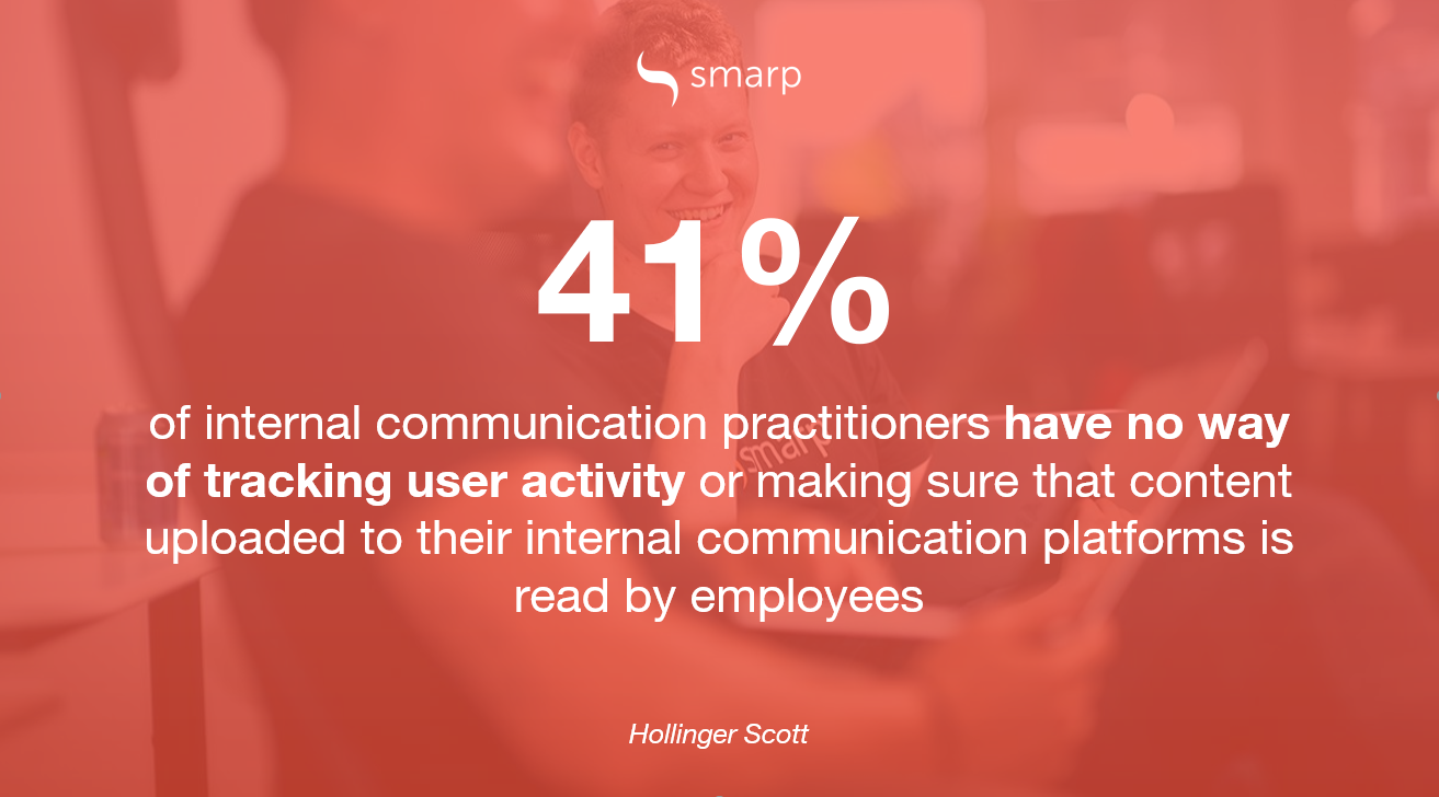 how to measure workplace communication