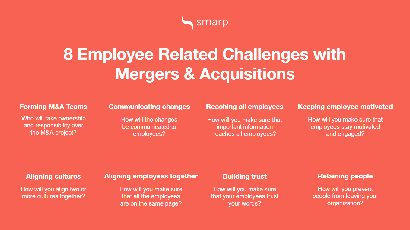 mergers-acquisitions-challenges-employees
