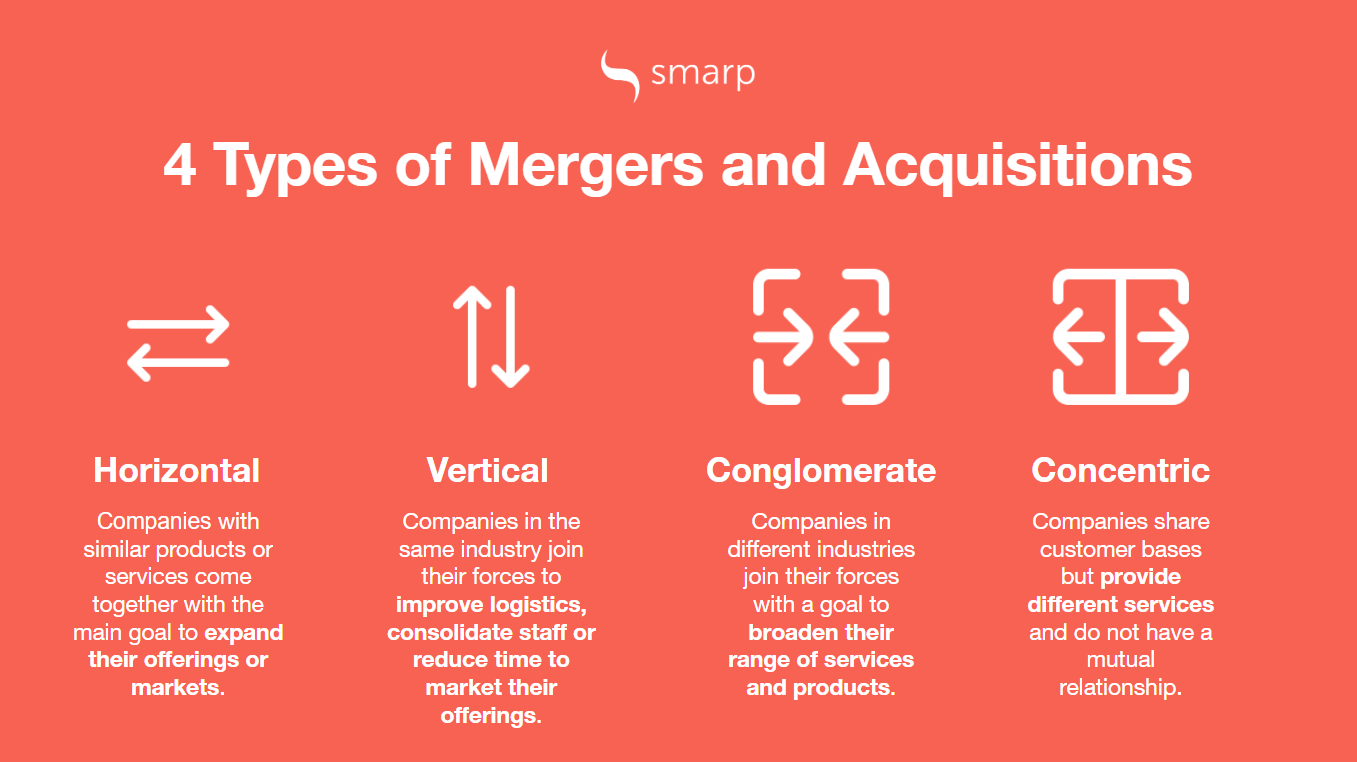 mergers-acquisitions-types